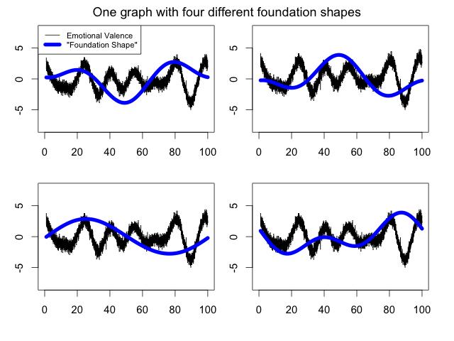 Validation and Subjective Computing
