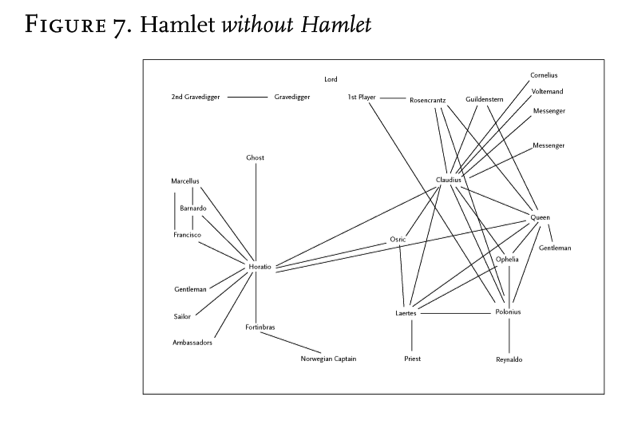 hamlet structure
