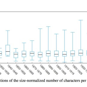 Detecting Literary Characters